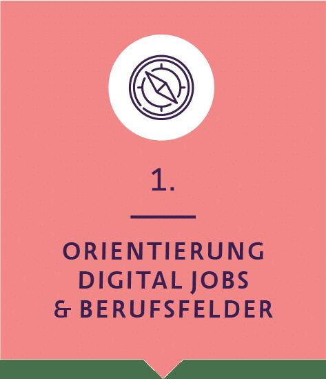 1. Orientierung Digital Jobs & Berufsfelder